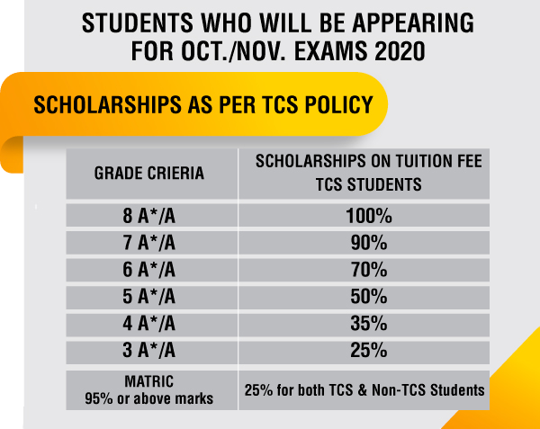 tcs-policy-2